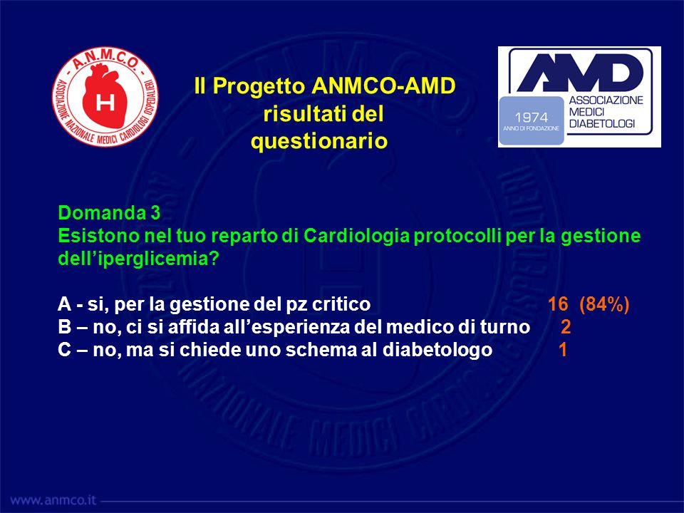 Il Progetto ANMCO-AMD risultati del questionario Domanda 3 Esistono nel tuo reparto di Cardiologia protocolli per la gestione delliperglicemia? A - si