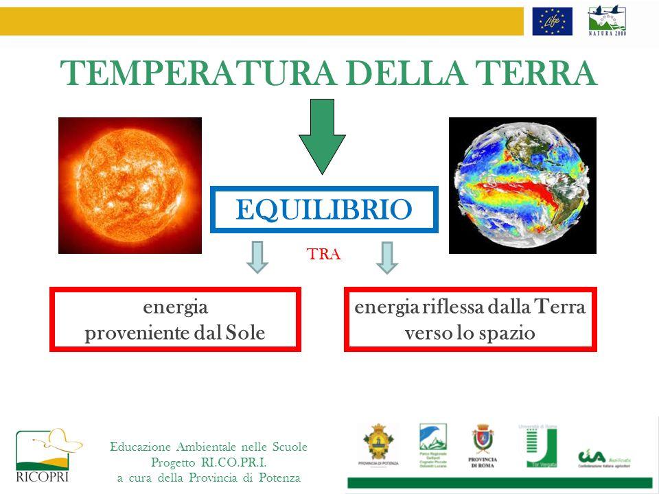 Educazione Ambientale nelle Scuole Progetto RI.CO.PR.I. a cura della Provincia di Potenza TEMPERATURA DELLA TERRA energia proveniente dal Sole EQUILIB