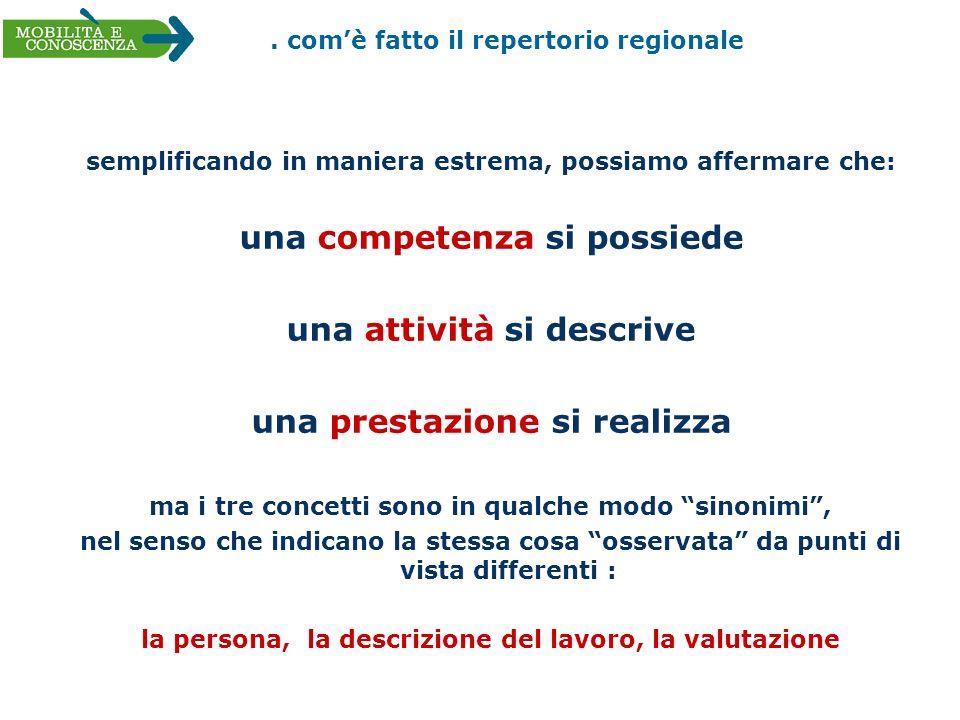 semplificando in maniera estrema, possiamo affermare che: una competenza si possiede una attività si descrive una prestazione si realizza ma i tre con