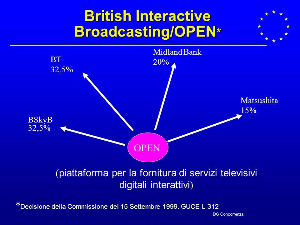 DG Concorrenza Analisi di mercato Esiste un mercato di servizi di diffusione radiotelevisiva e reti di distribuzione per la trasmissione di contenuti ad utenti finali in Italia.