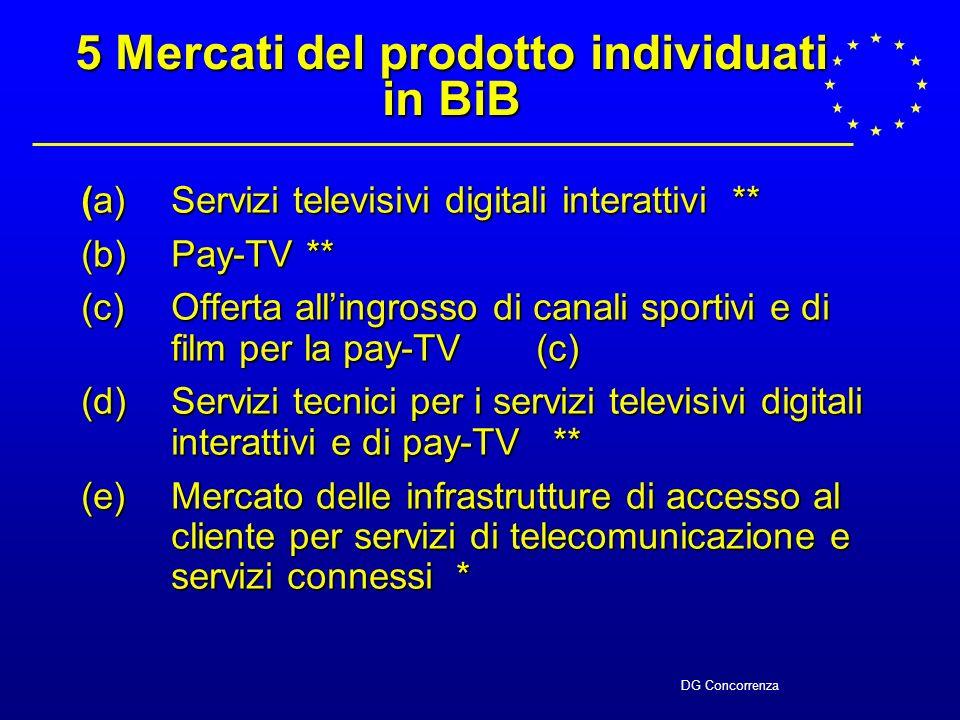 DG Concorrenza British Interactive Broadcasting/OPEN * ( piattaforma per la fornitura di servizi televisivi digitali interattivi ) OPEN BSkyB 32,5% BT 32,5% Midland Bank 20% Matsushita 15% * Decisione della Commissione del 15 Settembre 1999.