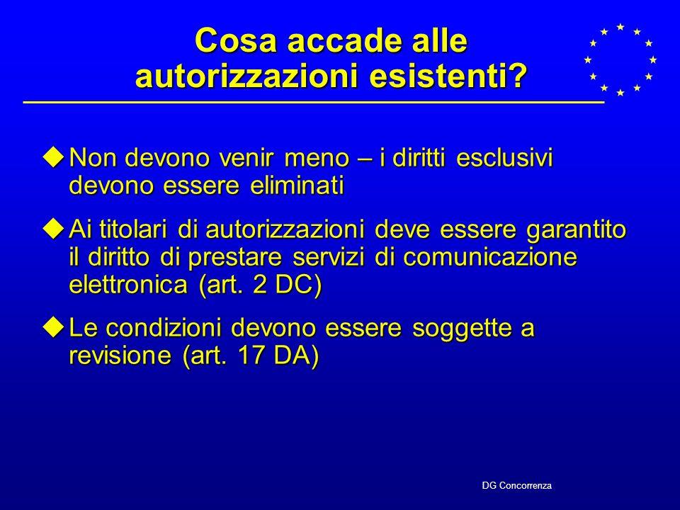 DG Concorrenza Cosa accade alle autorizzazioni esistenti.