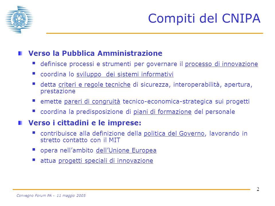 13 Convegno Forum PA - 11 maggio 2005 Quali fasi di questo processo non sono esternalizzabili.