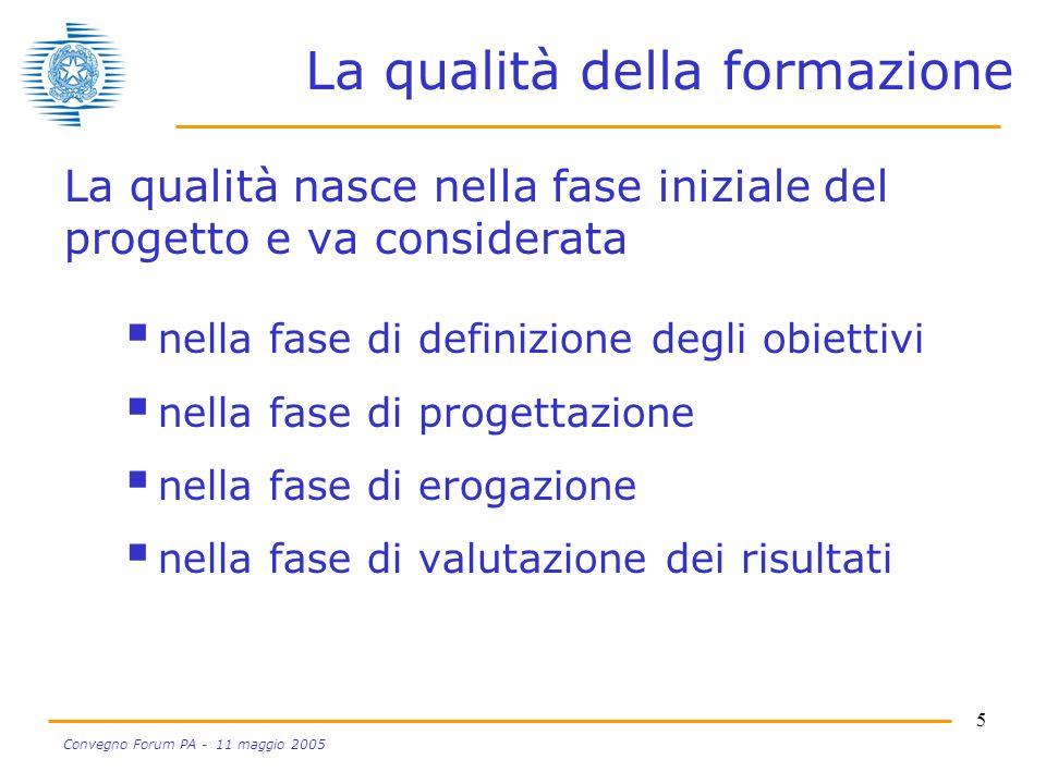 5 Convegno Forum PA - 11 maggio 2005 La qualità della formazione La qualità nasce nella fase iniziale del progetto e va considerata nella fase di definizione degli obiettivi nella fase di progettazione nella fase di erogazione nella fase di valutazione dei risultati