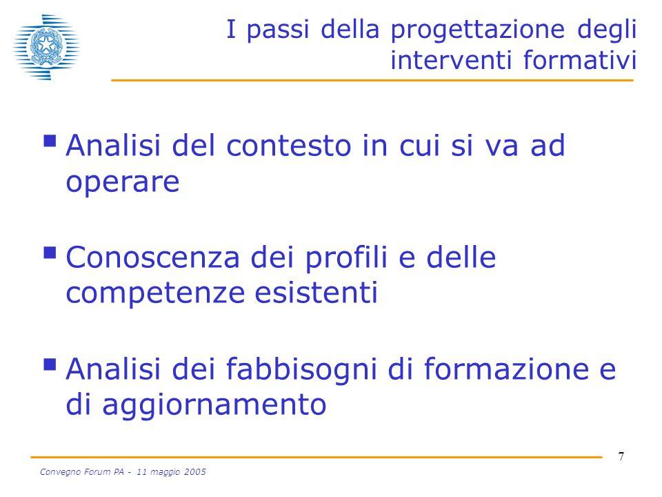 7 Convegno Forum PA - 11 maggio 2005 I passi della progettazione degli interventi formativi Analisi del contesto in cui si va ad operare Conoscenza dei profili e delle competenze esistenti Analisi dei fabbisogni di formazione e di aggiornamento