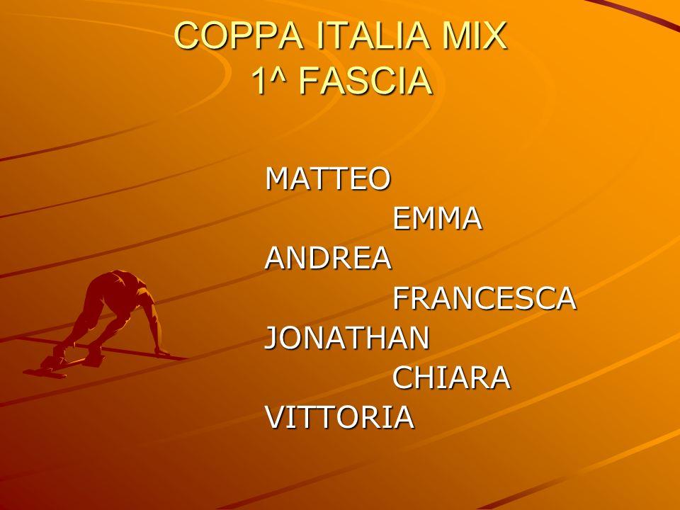 COPPA ITALIA MIX 1^ FASCIA MATTEO MATTEO EMMA EMMA ANDREA ANDREA FRANCESCA FRANCESCA JONATHAN JONATHAN CHIARA CHIARA VITTORIA VITTORIA