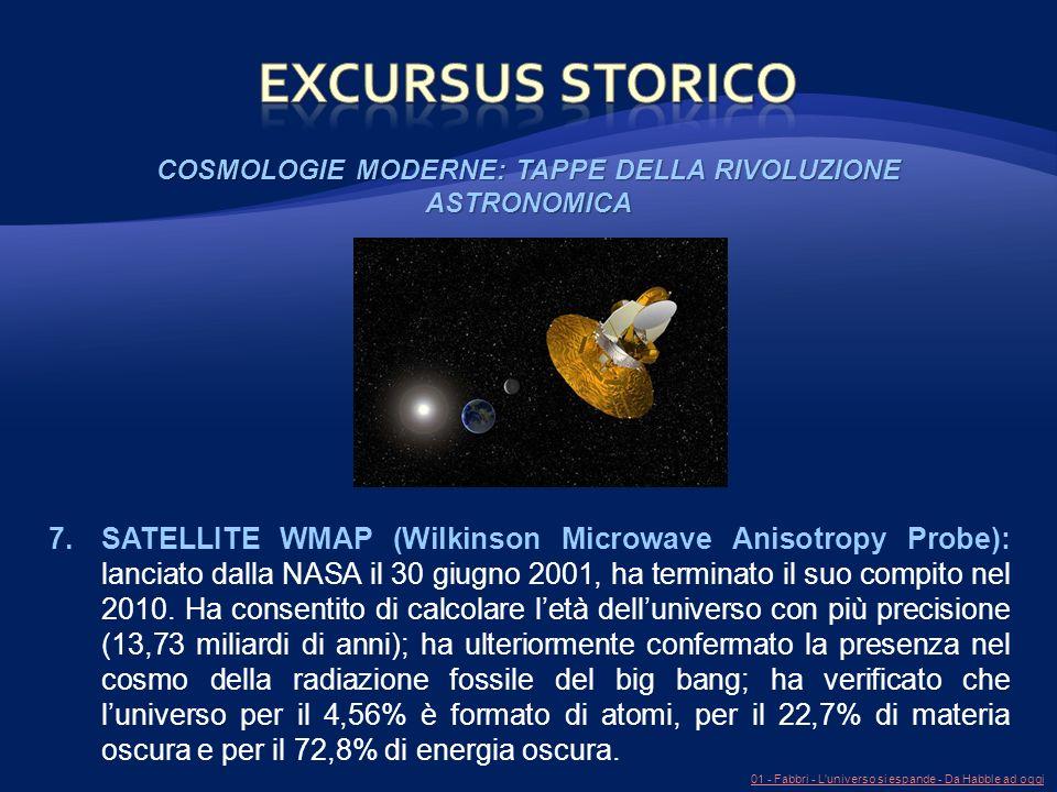 COSMOLOGIE MODERNE: TAPPE DELLA RIVOLUZIONE ASTRONOMICA 7.SATELLITE WMAP (Wilkinson Microwave Anisotropy Probe): lanciato dalla NASA il 30 giugno 2001