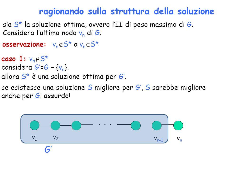 ragionando sulla struttura della soluzione sia S* la soluzione ottima, ovvero lII di peso massimo di G. Considera lultimo nodo v n di G. osservazione: