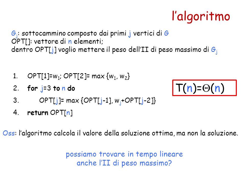 lalgoritmo 1. OPT[1]=w 1 ; OPT[2]= max {w 1, w 2 } 2. for j=3 to n do 3. OPT[j]= max {OPT[j-1], w j +OPT[j-2]} 4. return OPT[n] G j : sottocammino com