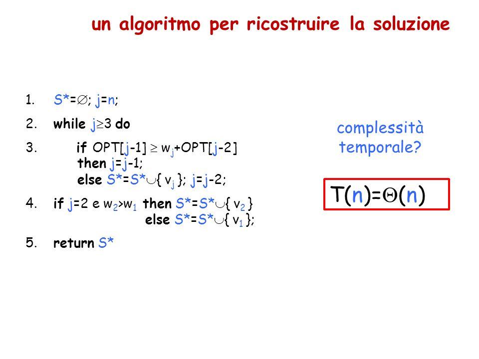 un algoritmo per ricostruire la soluzione 1. S*= ; j=n; 2. while j 3 do 3. if OPT[j-1] w j +OPT[j-2] then j=j-1; else S*=S* { v j }; j=j-2; 4. if j=2