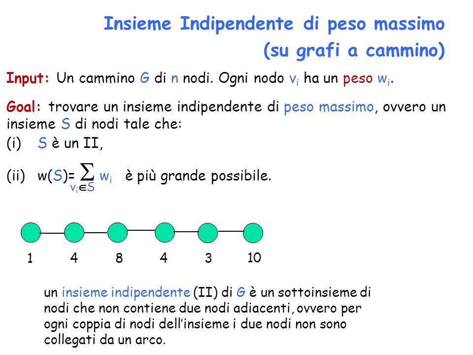Insieme Indipendente di peso massimo (su grafi a cammino) Input: Un cammino G di n nodi. Ogni nodo v i ha un peso w i. Goal: trovare un insieme indipe
