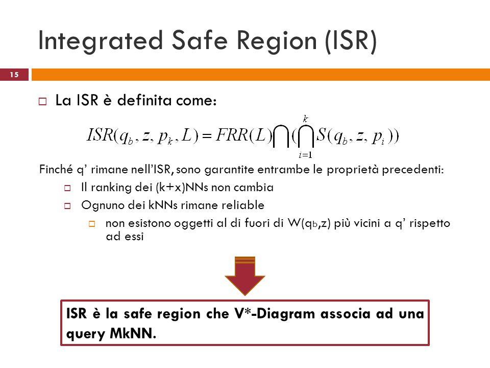 Integrated Safe Region (ISR) La ISR è definita come: Finché q rimane nellISR, sono garantite entrambe le proprietà precedenti: Il ranking dei (k+x)NNs
