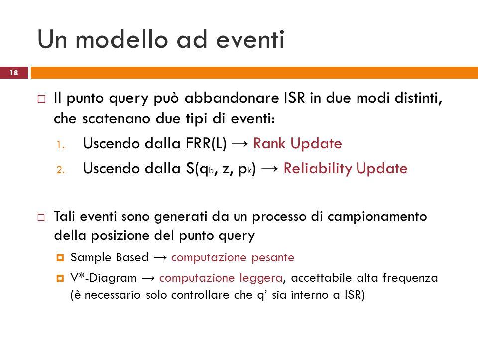 Un modello ad eventi Il punto query può abbandonare ISR in due modi distinti, che scatenano due tipi di eventi: 1. Uscendo dalla FRR(L) Rank Update 2.