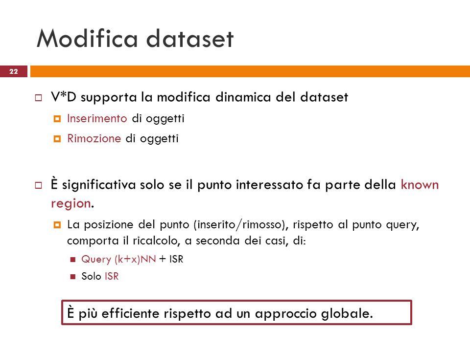 Modifica dataset V*D supporta la modifica dinamica del dataset Inserimento di oggetti Rimozione di oggetti È significativa solo se il punto interessat