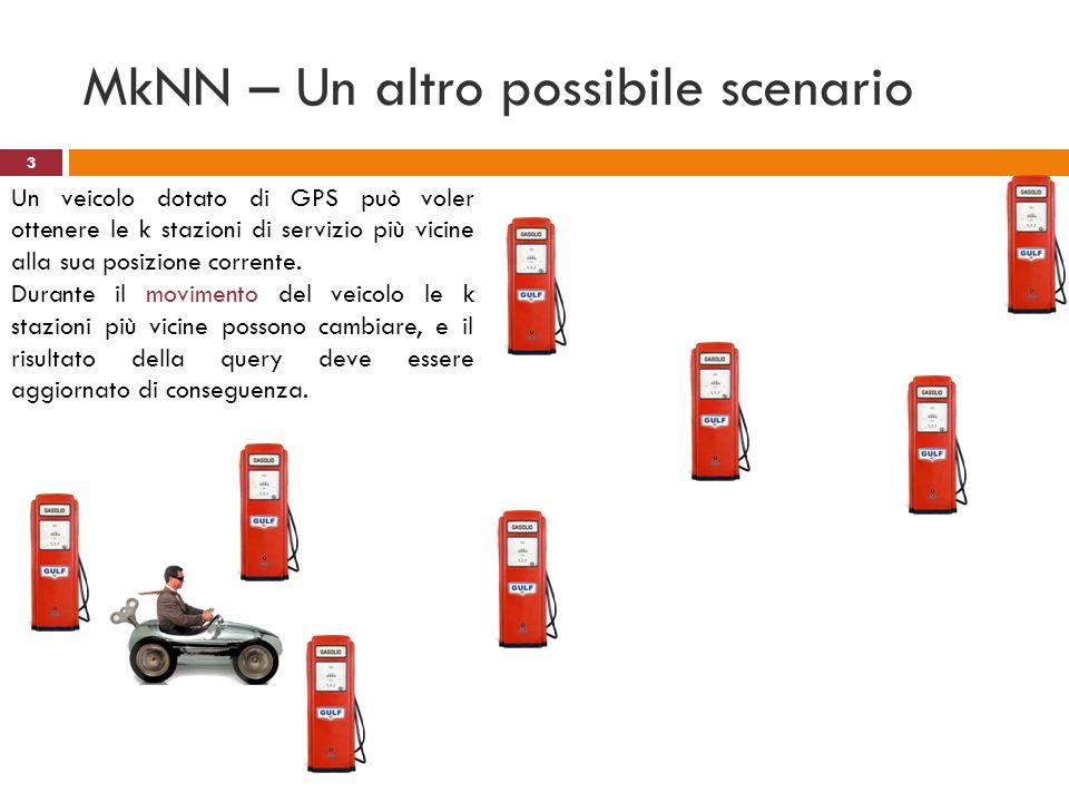 MkNN – Un altro possibile scenario Un veicolo dotato di GPS può voler ottenere le k stazioni di servizio più vicine alla sua posizione corrente. Duran