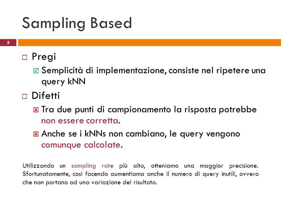 Sampling Based Pregi Semplicità di implementazione, consiste nel ripetere una query kNN Difetti Tra due punti di campionamento la risposta potrebbe no