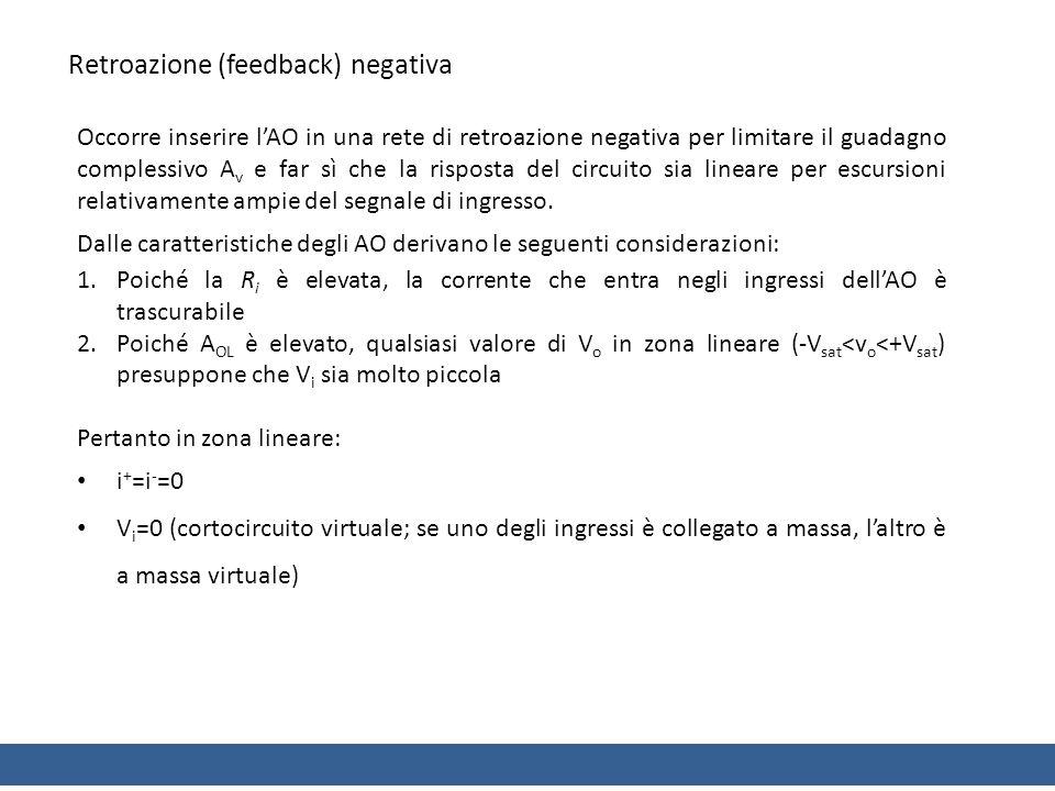 Retroazione (feedback) negativa Occorre inserire lAO in una rete di retroazione negativa per limitare il guadagno complessivo A v e far sì che la risposta del circuito sia lineare per escursioni relativamente ampie del segnale di ingresso.