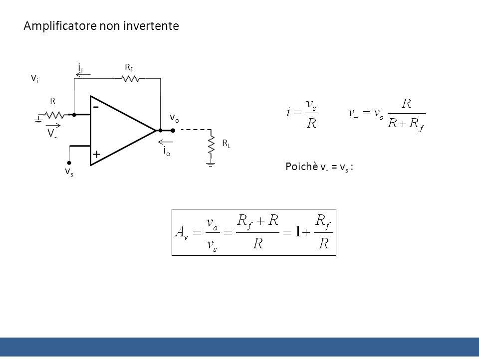 Amplificatore non invertente Poichè v - = v s : RfRf ifif - + vsvs vovo R vivi RLRL V-V- ioio