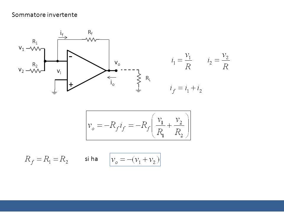 Amplificatore differenziale RfRf ifif - + v1v1 vovo R vivi RLRL ioio v2v2 R RfRf A volte è necessario disporre della differenza, eventualmente amplificata fra due segnali, ad esempio quando si vuole eliminare una componente comune ad entrambi Esercizio: verificare la relazione ingresso-uscita
