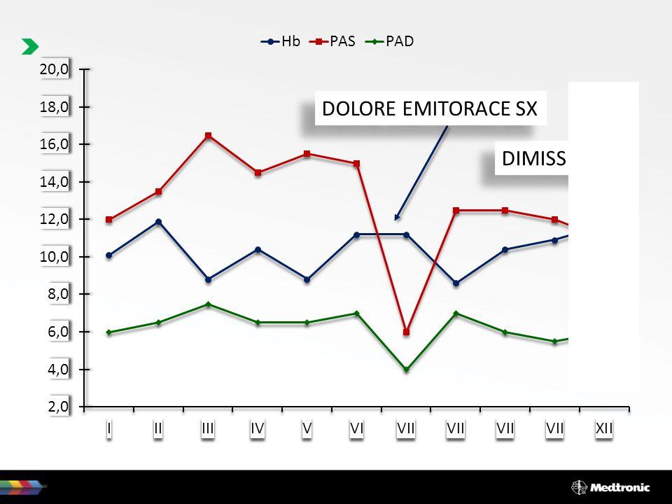 DIMISSIONE DOLORE EMITORACE SX