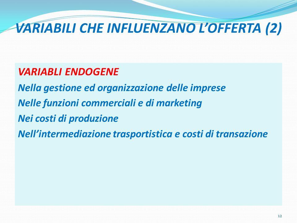 VARIABILI CHE INFLUENZANO LOFFERTA (2) VARIABLI ENDOGENE Nella gestione ed organizzazione delle imprese Nelle funzioni commerciali e di marketing Nei