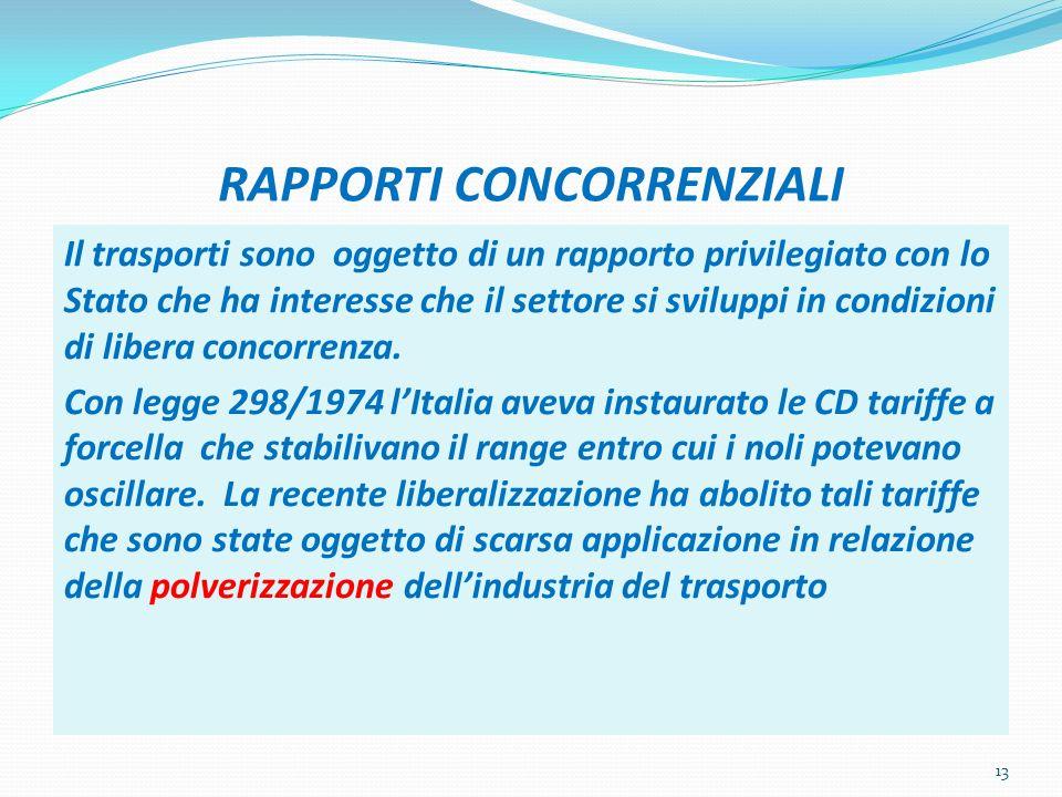 RAPPORTI CONCORRENZIALI Il trasporti sono oggetto di un rapporto privilegiato con lo Stato che ha interesse che il settore si sviluppi in condizioni di libera concorrenza.