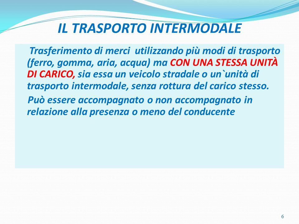 IL TRASPORTO INTERMODALE Trasferimento di merci utilizzando più modi di trasporto (ferro, gomma, aria, acqua) ma CON UNA STESSA UNITÀ DI CARICO, sia e