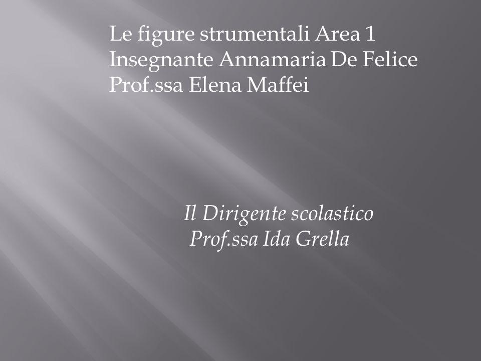 Le figure strumentali Area 1 Insegnante Annamaria De Felice Prof.ssa Elena Maffei Il Dirigente scolastico Prof.ssa Ida Grella