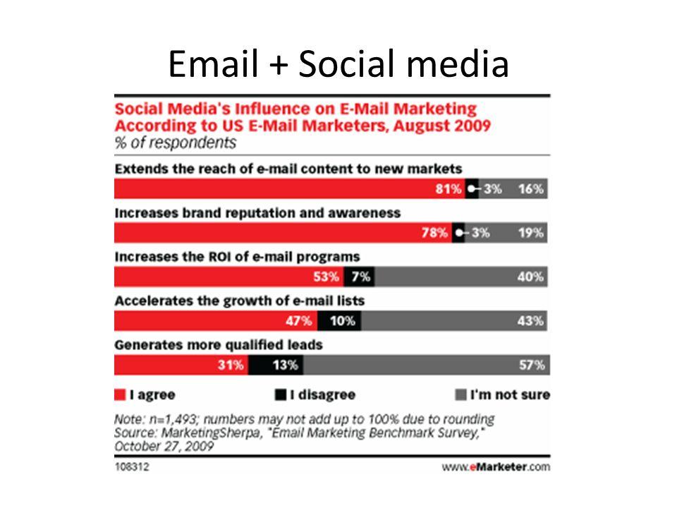 Email + Social media