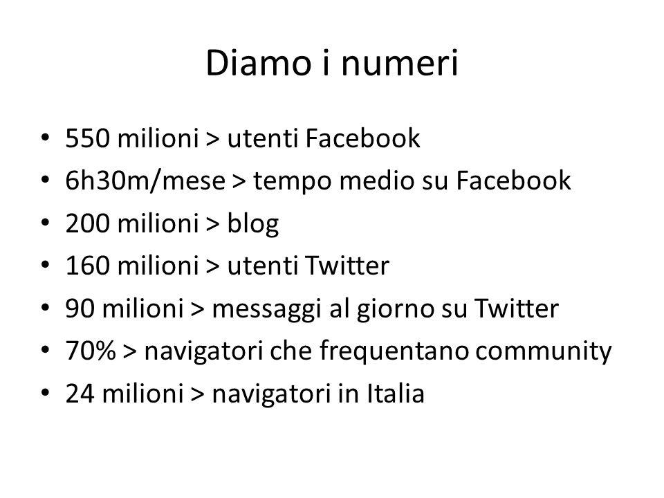 Diamo i numeri 550 milioni > utenti Facebook 6h30m/mese > tempo medio su Facebook 200 milioni > blog 160 milioni > utenti Twitter 90 milioni > messaggi al giorno su Twitter 70% > navigatori che frequentano community 24 milioni > navigatori in Italia