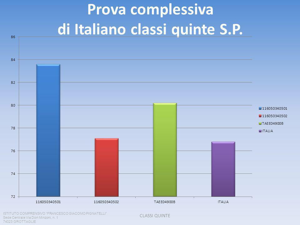 Prova complessiva di Italiano classi quinte S.P.