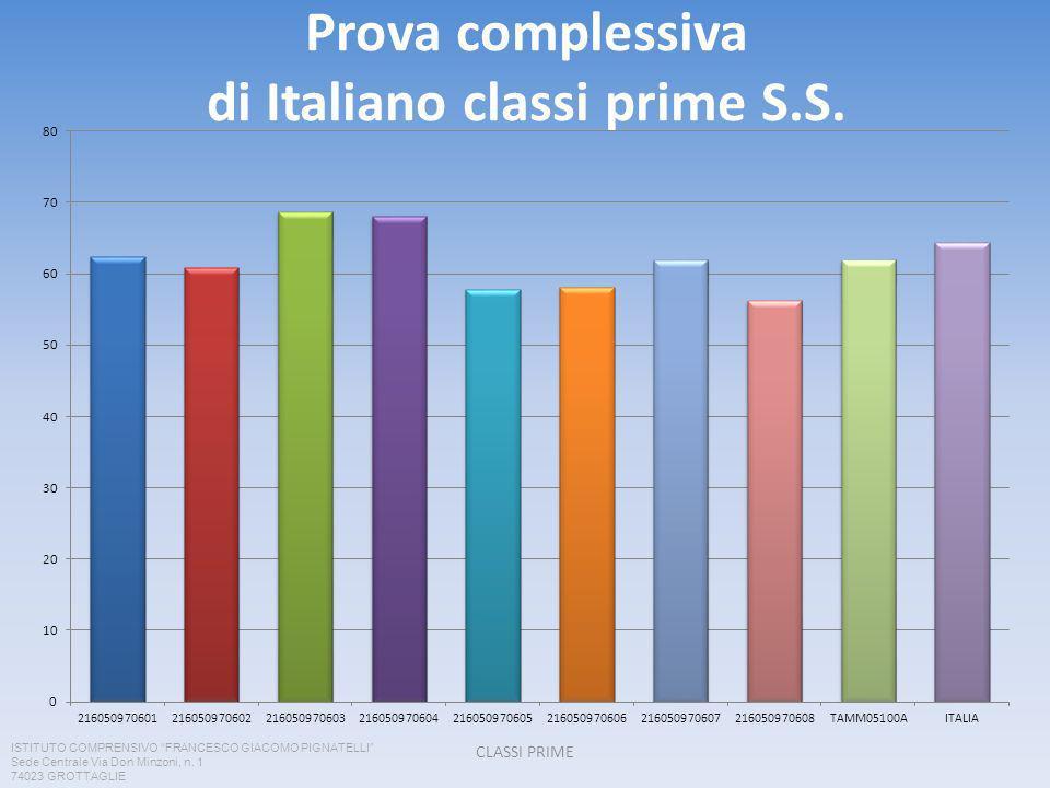 Prova complessiva di Italiano classi prime S.S.