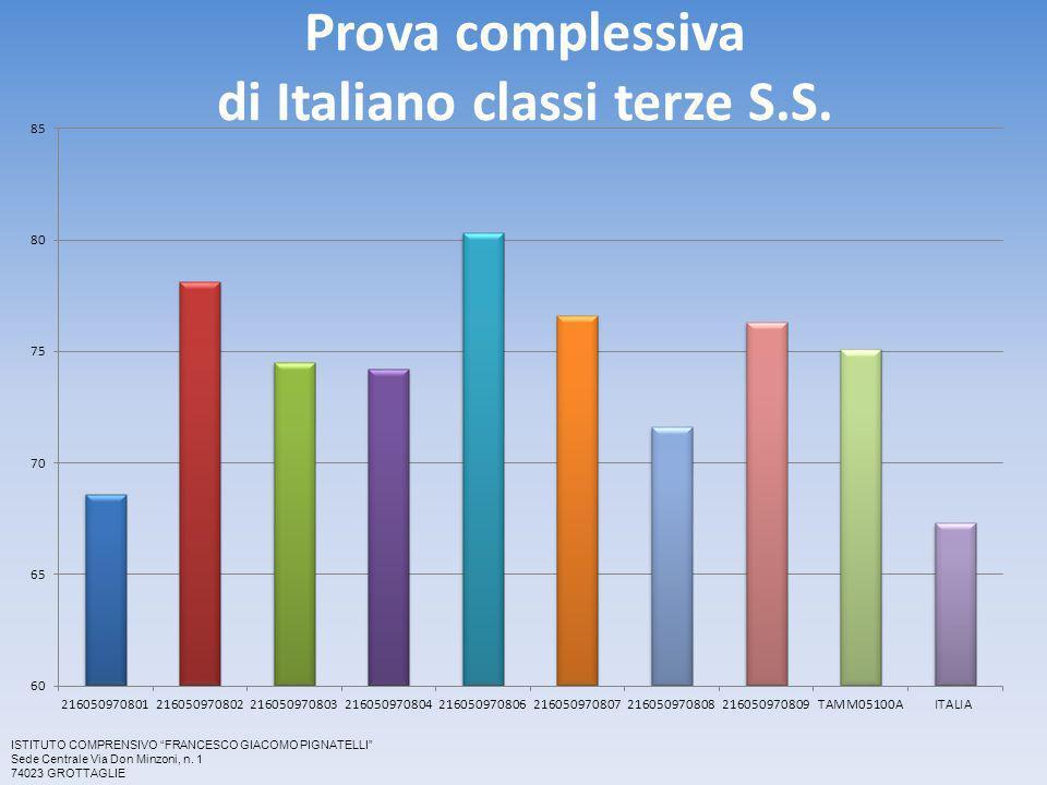 Prova complessiva di Italiano classi terze S.S.