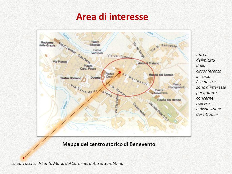 Area di interesse Mappa del centro storico di Benevento La parrocchia di Santa Maria del Carmine, detta di SantAnna Larea delimitata dalla circonferenza in rosso è la nostra zona dinteresse per quanto concerne i servizi a disposizione dei cittadini