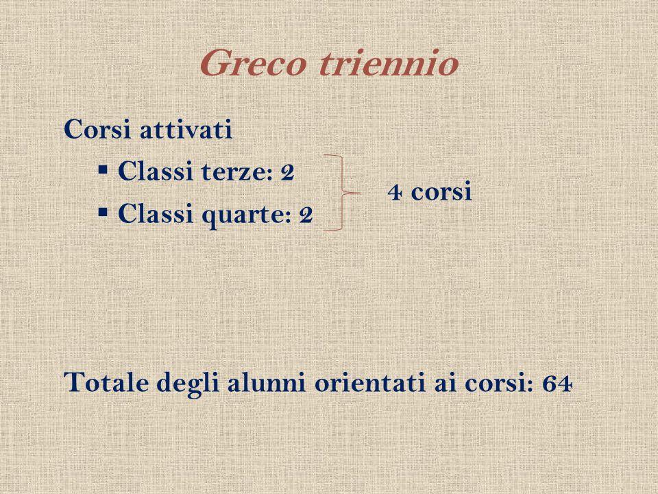 Greco triennio Corsi attivati Classi terze: 2 Classi quarte: 2 Totale degli alunni orientati ai corsi: 64 4 corsi