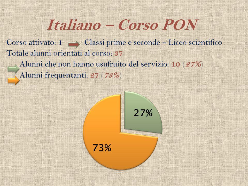 Italiano – Corso PON Corso attivato: 1 Classi prime e seconde – Liceo scientifico Totale alunni orientati al corso: 37 Alunni che non hanno usufruito
