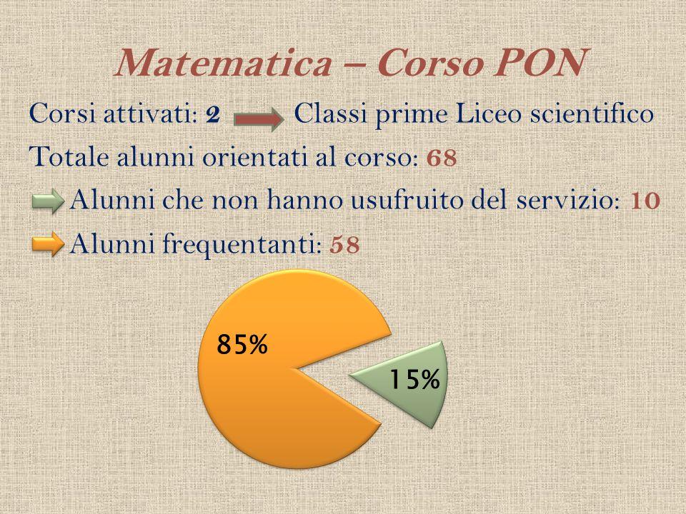 Matematica – Corso PON Corsi attivati: 2 Classi prime Liceo scientifico Totale alunni orientati al corso: 68 Alunni che non hanno usufruito del serviz