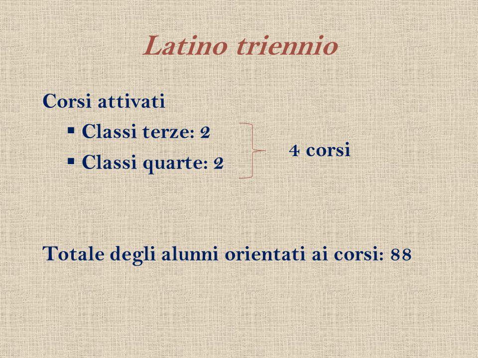 Latino triennio Corsi attivati Classi terze: 2 Classi quarte: 2 Totale degli alunni orientati ai corsi: 88 4 corsi