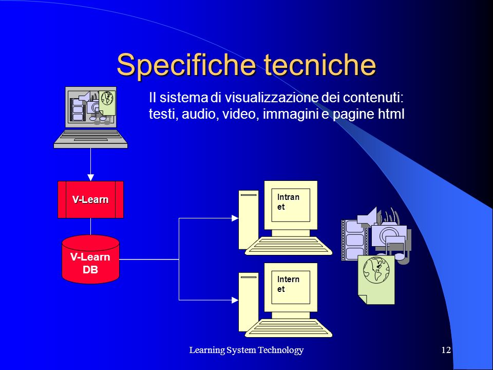 Learning System Technology12 Specifiche tecniche V-Learn DB Intran et Intern et V-Learn Il sistema di visualizzazione dei contenuti: testi, audio, video, immagini e pagine html