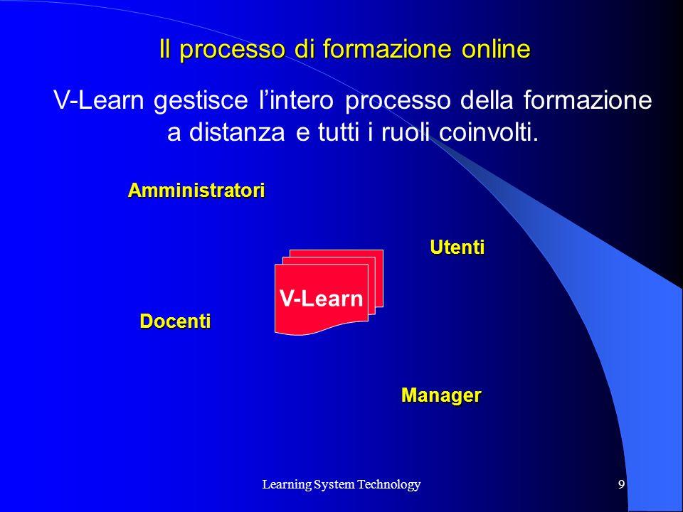 Learning System Technology9 Il processo di formazione online Amministratori Docenti Utenti Manager V-Learn V-Learn gestisce lintero processo della for