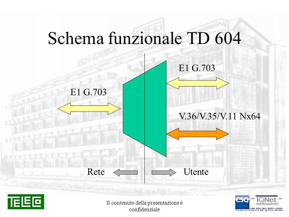 Il contenuto della presentazione è confidenziale Il TD 604 implementa 3 funzioni in un solo apparato Terminazione di rete Definisce il confine tra gestore e utente, implementa le funzioni di manutenzione della linea gestite da rete Convertitore di interfaccia Implementa la semplice funzione di convertitore di interfaccia, da interfaccia G.703 a 2048 Kbit/s a interfaccia dati V.35/V.36/V.11 con velocità Nx64 Kbit/s Aggregatore di traffico Aggrega il traffico proveniente dalle interfacce utente verso linterfaccia rete