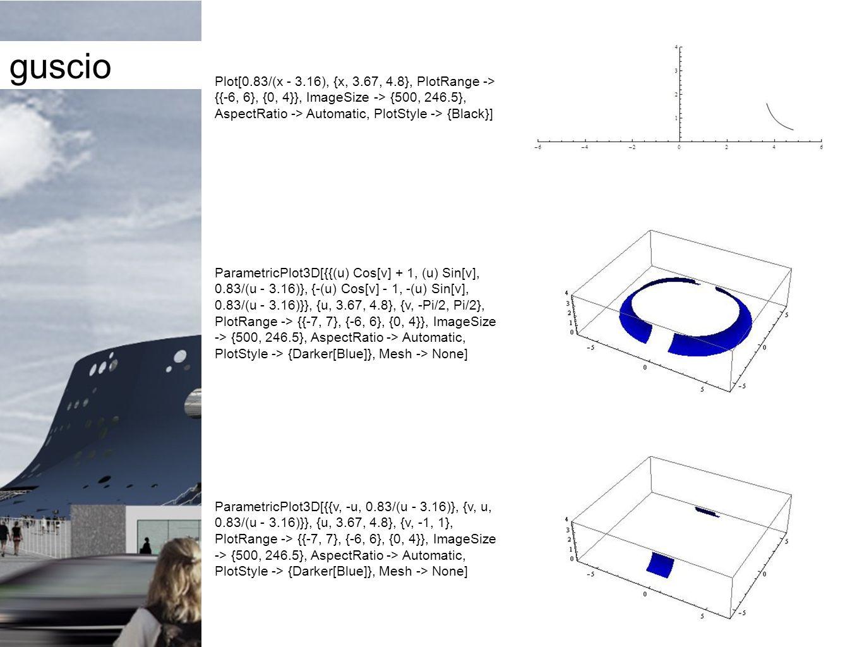 guscio Plot[0.83/(x - 3.16), {x, 3.67, 4.8}, PlotRange -> {{-6, 6}, {0, 4}}, ImageSize -> {500, 246.5}, AspectRatio -> Automatic, PlotStyle -> {Black}