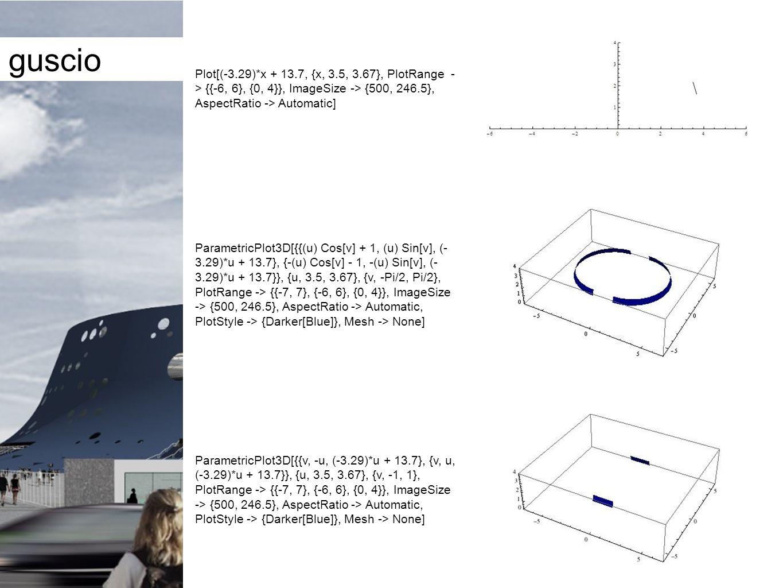 guscio Plot[(-3.29)*x + 13.7, {x, 3.5, 3.67}, PlotRange - > {{-6, 6}, {0, 4}}, ImageSize -> {500, 246.5}, AspectRatio -> Automatic] ParametricPlot3D[{