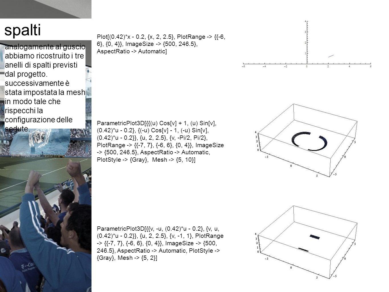 analogamente al guscio abbiamo ricostruito i tre anelli di spalti previsti dal progetto. successivamente è stata impostata la mesh in modo tale che ri