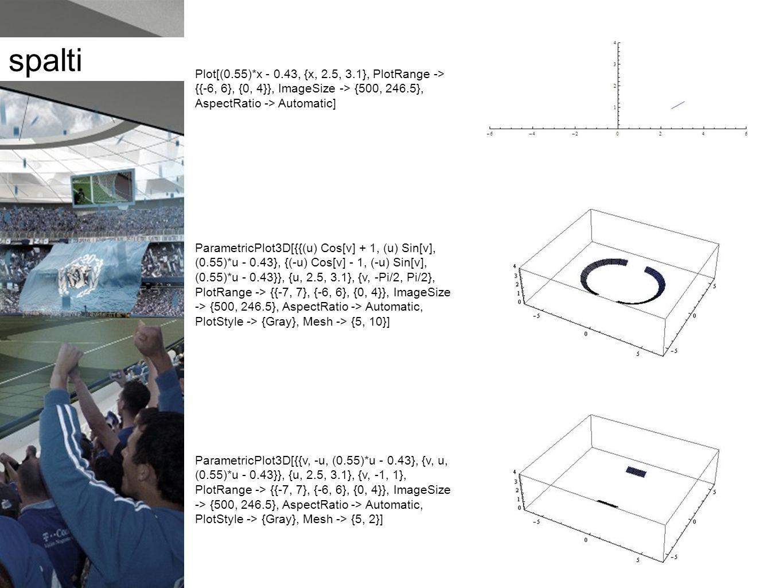 spalti Plot[(0.55)*x - 0.43, {x, 2.5, 3.1}, PlotRange -> {{-6, 6}, {0, 4}}, ImageSize -> {500, 246.5}, AspectRatio -> Automatic] ParametricPlot3D[{{(u