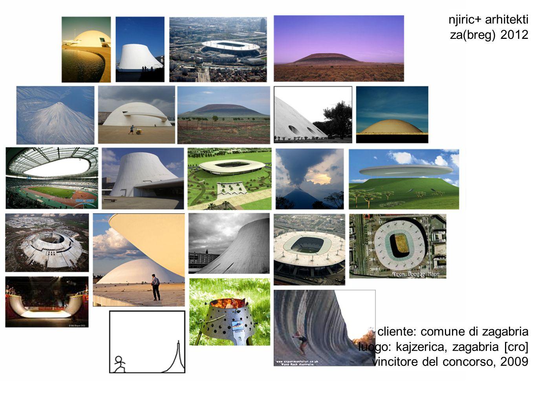 njiric+ arhitekti za(breg) 2012 cliente: comune di zagabria luogo: kajzerica, zagabria [cro] vincitore del concorso, 2009