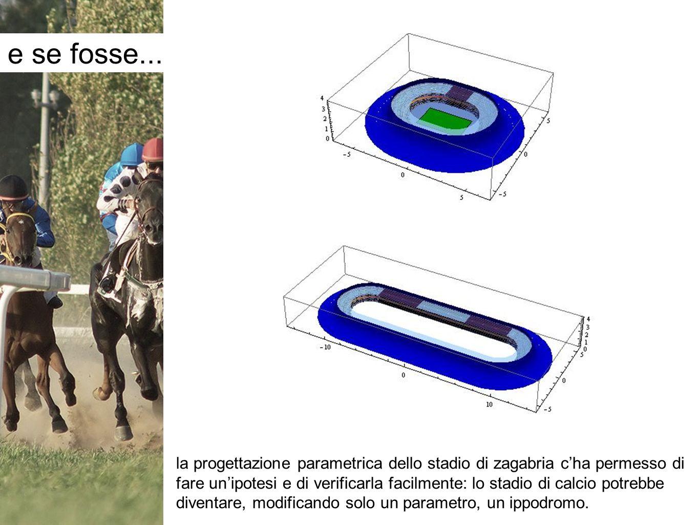 e se fosse... la progettazione parametrica dello stadio di zagabria cha permesso di fare unipotesi e di verificarla facilmente: lo stadio di calcio po