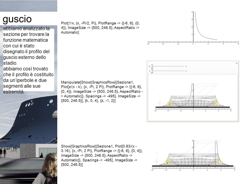 guscio Show[GraphicsRow[{Sezione1, Plot[0.83/(x - 3.16), {x, 3.67, 4.8}, PlotRange -> {{-6, 6}, {0, 4}}, ImageSize -> {500, 246.5}, AspectRatio -> Automatic, PlotStyle -> {Red}]}, Spacings -> - 495], ImageSize -> {500, 246.5}] Show[GraphicsRow[{Sezione1, Graphics[Line[{{3.5, 2.18}, {3.67, 1.62}}], PlotRange -> {{-6, 6}, {0, 4}}, ImageSize -> {500, 246.5}, AspectRatio -> Automatic, Axes -> Automatic]}, Spacings -> -495], ImageSize -> {500, 246.5}] Show[GraphicsRow[{Sezione1, Graphics[Line[{{4.8, 0.5}, {5.76, 0.4}}], PlotRange -> {{-6, 6}, {0, 4}}, ImageSize -> {500, 246.5}, AspectRatio -> Automatic, Axes -> Automatic]}, Spacings -> -495], ImageSize -> {500, 246.5}]