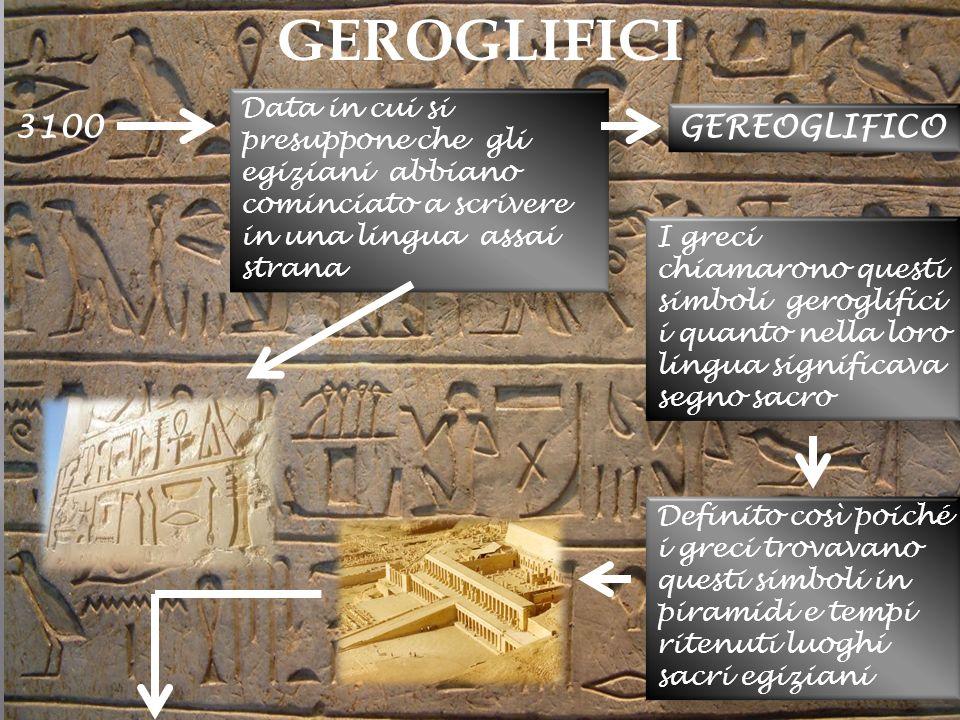 GEROGLIFICI 3100 Data in cui si presuppone che gli egiziani abbiano cominciato a scrivere in una lingua assai strana GEREOGLIFICO I greci chiamarono q