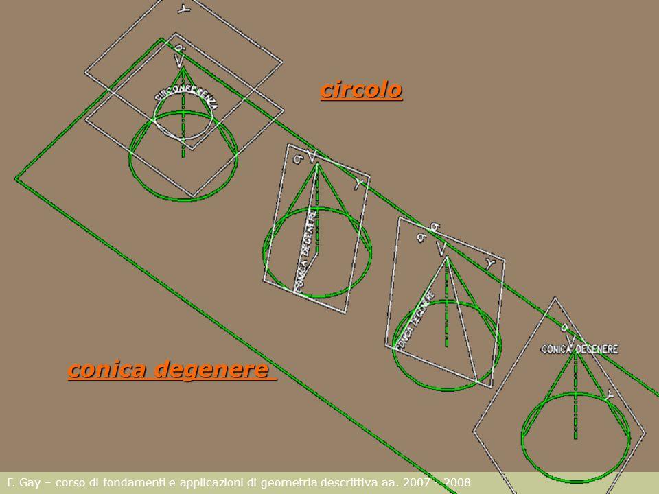 F. Gay – corso di fondamenti e applicazioni di geometria descrittiva aa. 2007 - 2008 conica degenere circolo